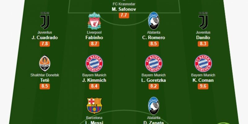 Champions League: Đội hình lượt ra quân xuất sắc năm 2020/2021